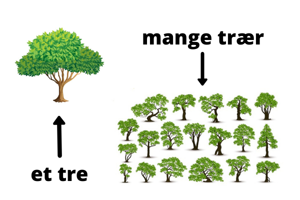et tre-mange trær